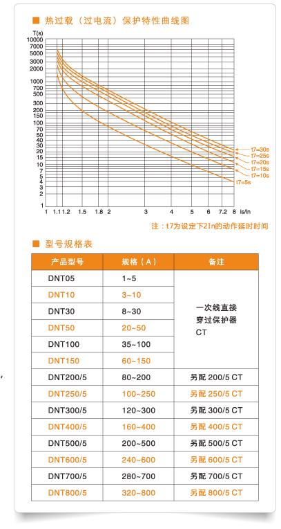 9,星三角转换时间:小于启动延时时间,设置范围        2~117秒.